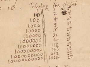 Leibniz, binárny systém